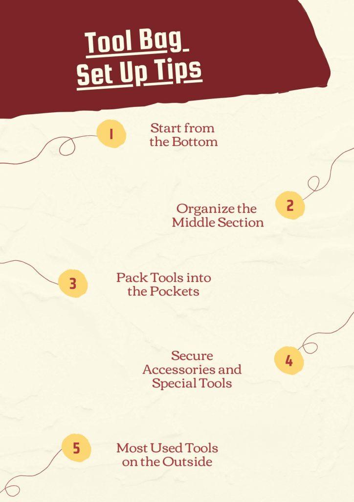 How to Set up a Tool Bag Steps