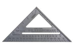 Measuring Squares