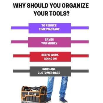 Why should you organize your tools