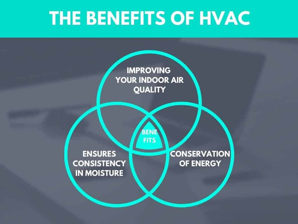 benefits of HVAC