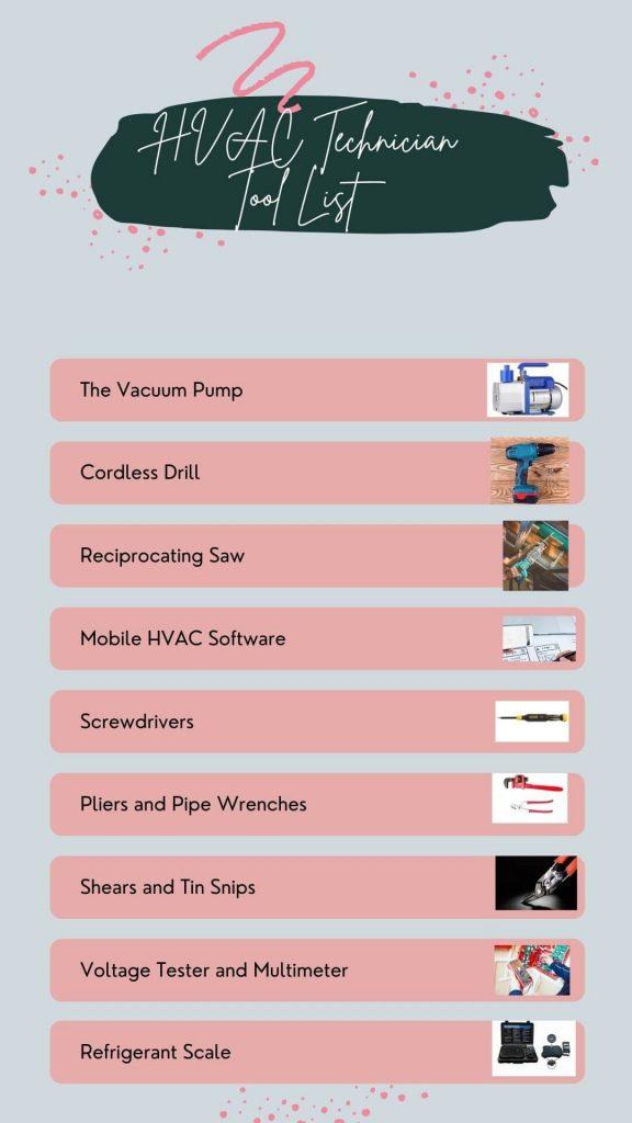 HVAC Basic Tools