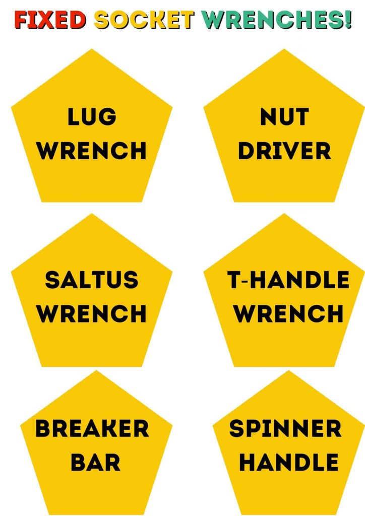 fixed socket wrenches
