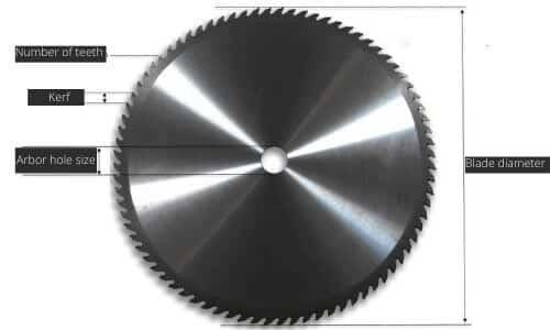 Dimension of Circular Saw Blade