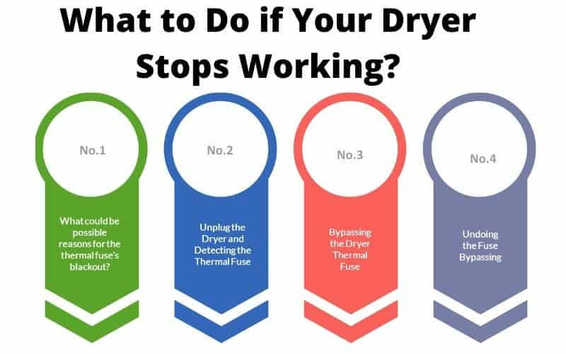 What to Do if Your Dryer Stops Working