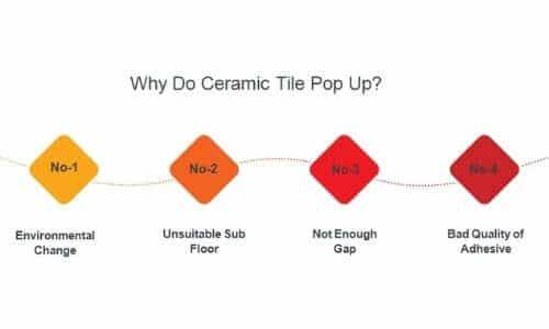 Why Do Ceramic Tile Pop Up