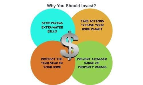 Why You Should Invest in a Leak Detector