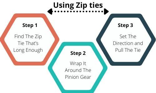 Steps Using Zip ties