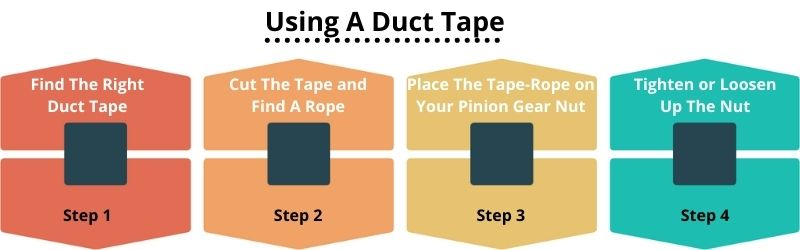 Using A Duct Tape