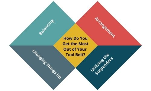 How Do You Get the Most Out of Your Tool Belt
